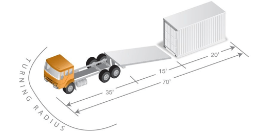 graphic showing space needed for a BigSteelBox container delivery