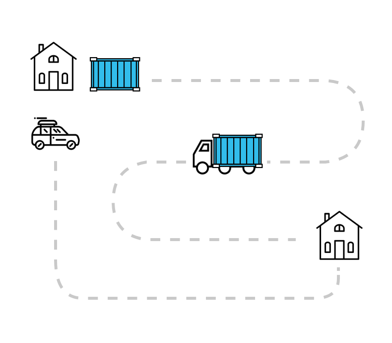 Graphic showing how BigSteelBox local moving service works